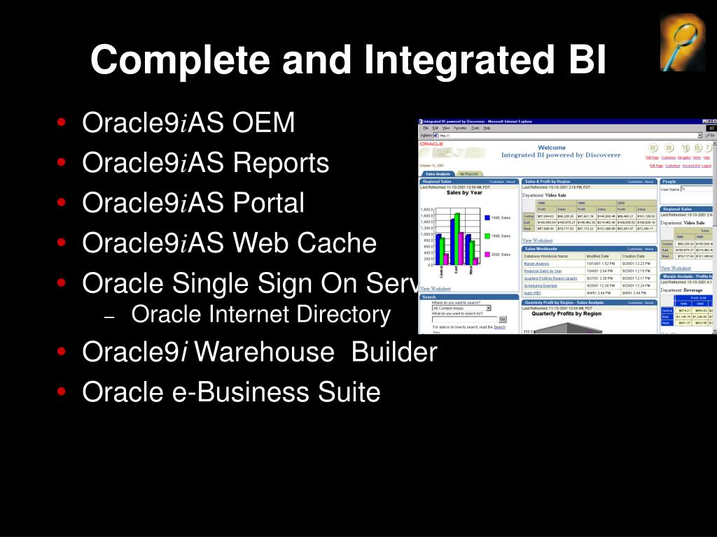 Complete and Integrated BI