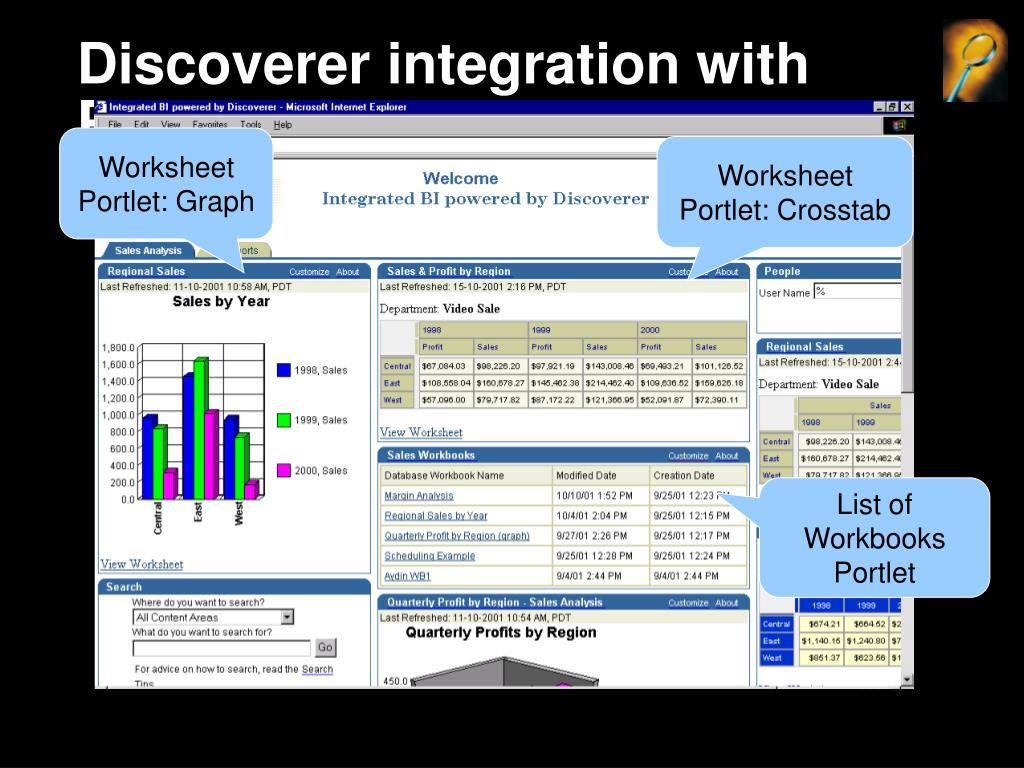 Discoverer integration with Portal