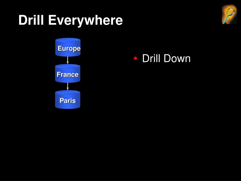 Drill Everywhere