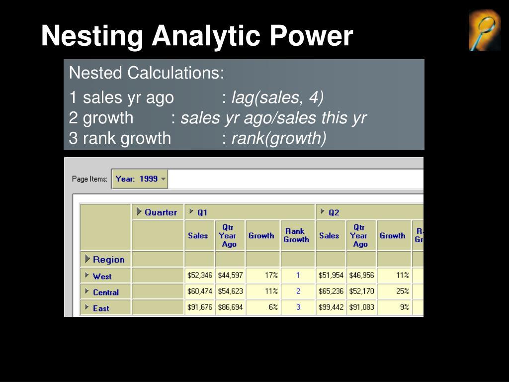 Nesting Analytic Power