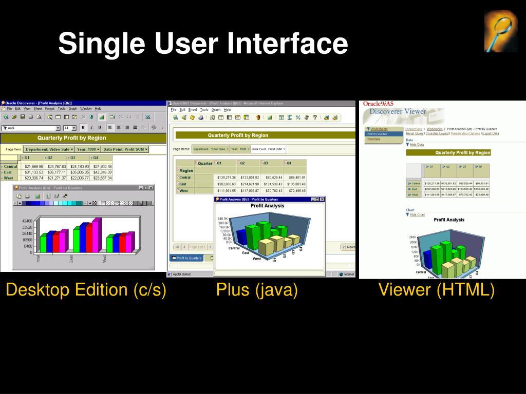 Single User Interface