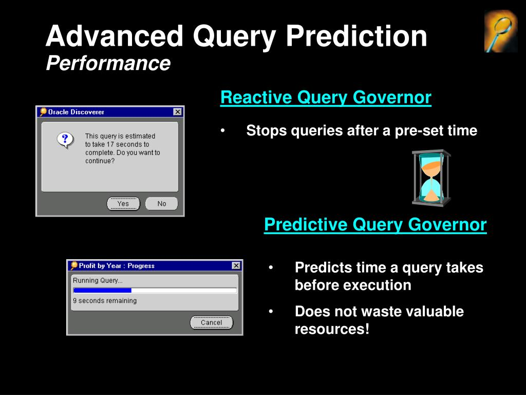 Predicts time a query takes before execution