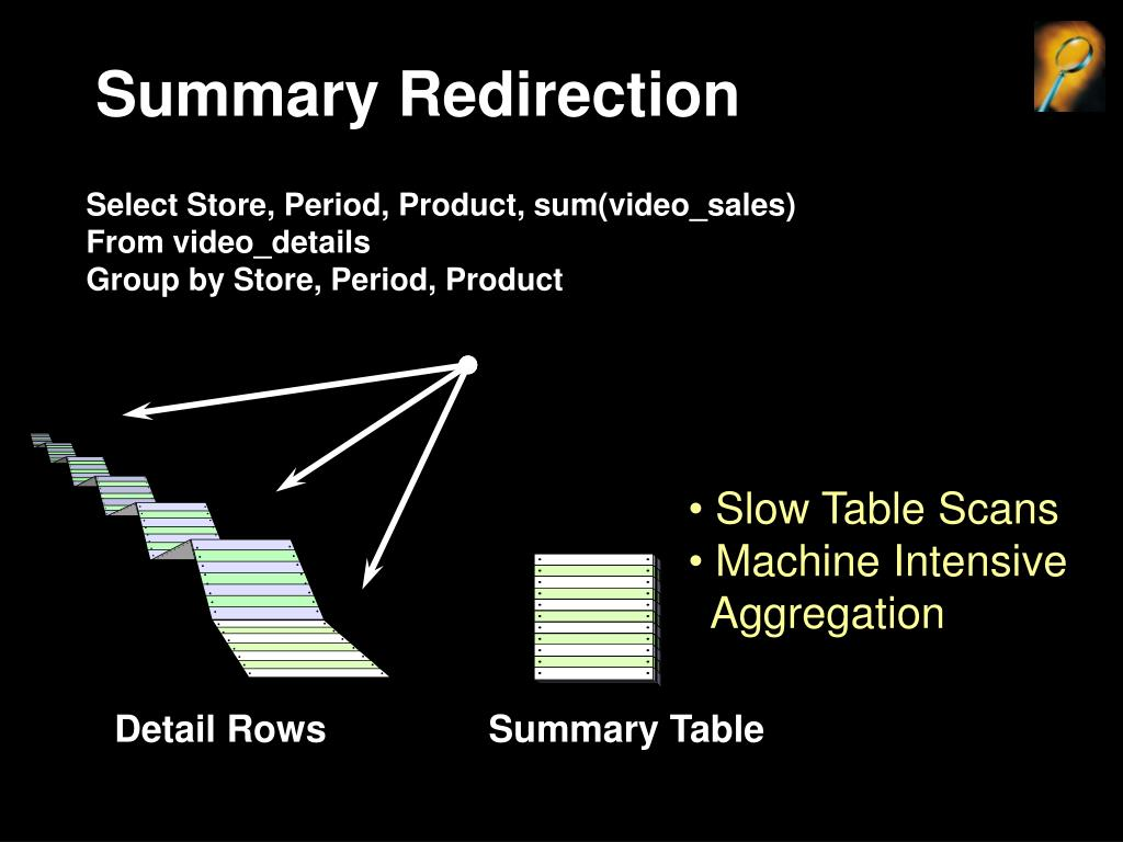 Select Store, Period, Product, sum(video_sales)