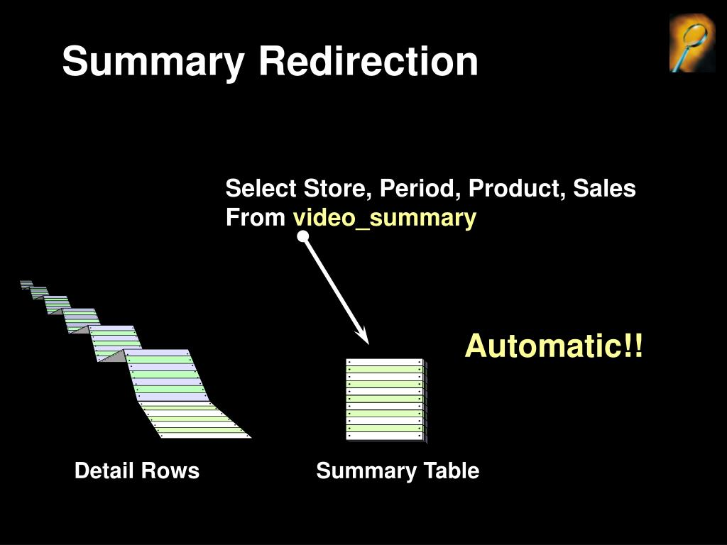 Select Store, Period, Product, Sales