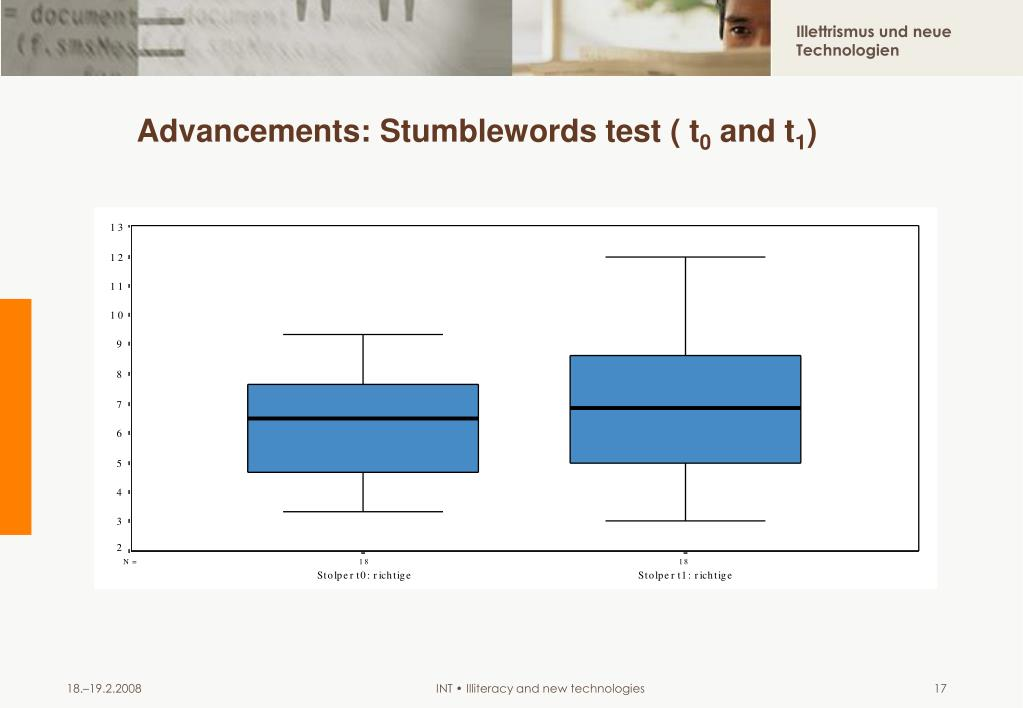 Advancements: Stumblewords test ( t