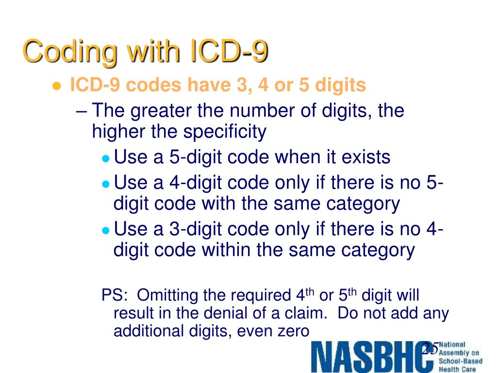 Coding with ICD-9