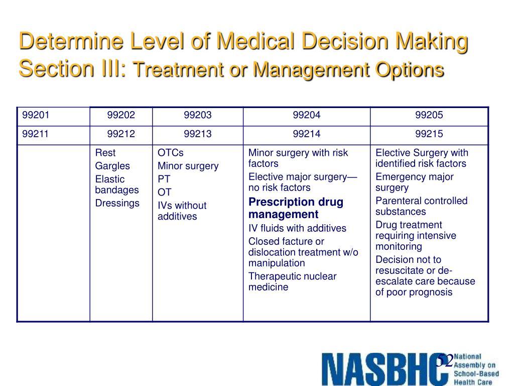 Determine Level of Medical Decision Making