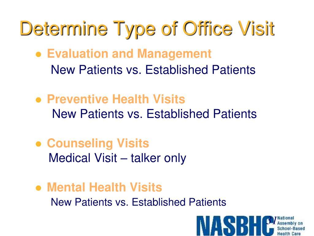 Determine Type of Office Visit