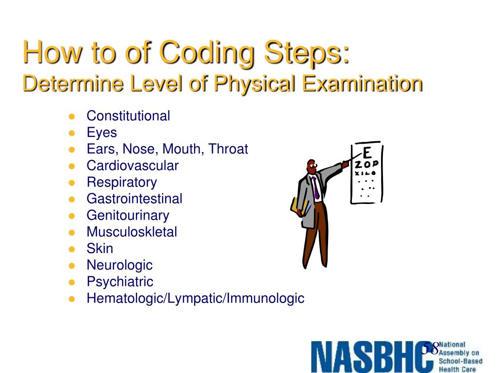 How to of Coding Steps: