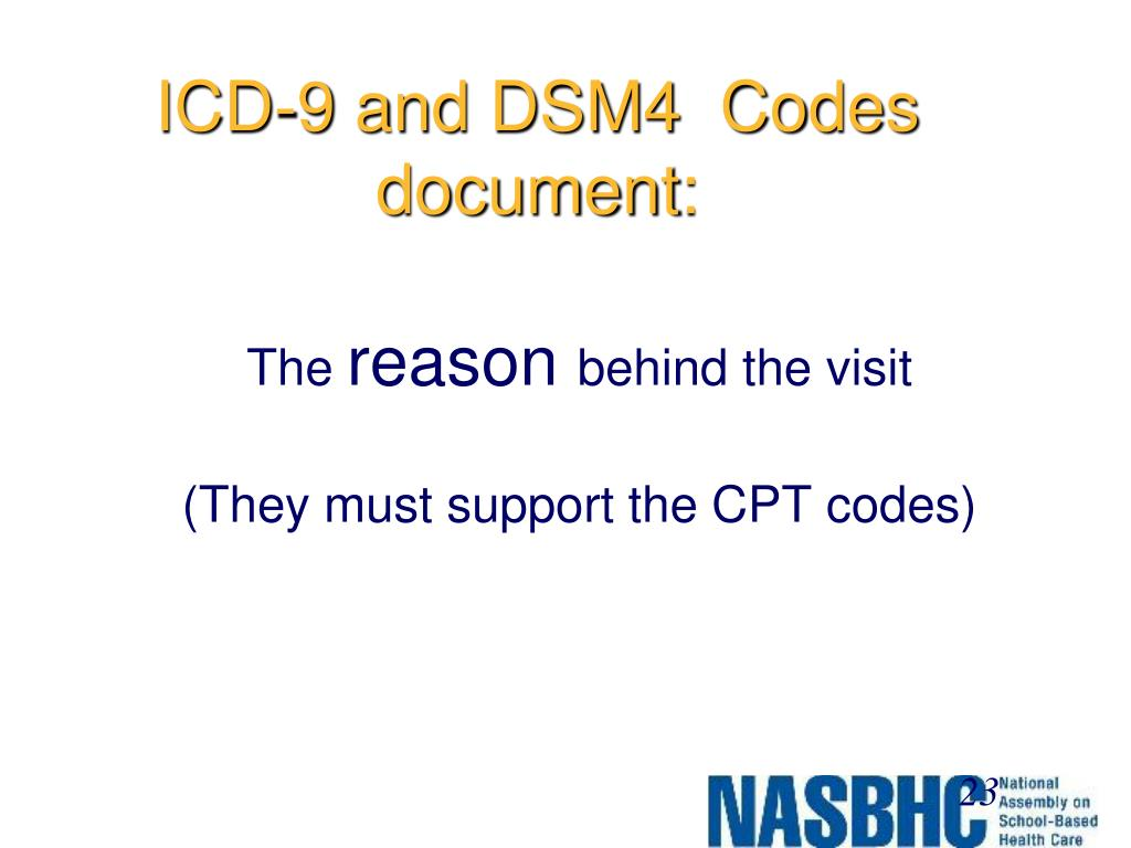 ICD-9 and DSM4