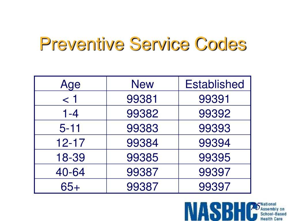 Preventive Service Codes