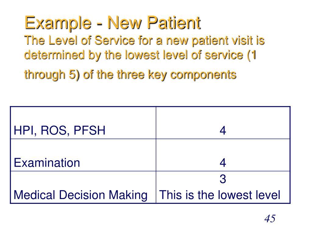 Example - New Patient