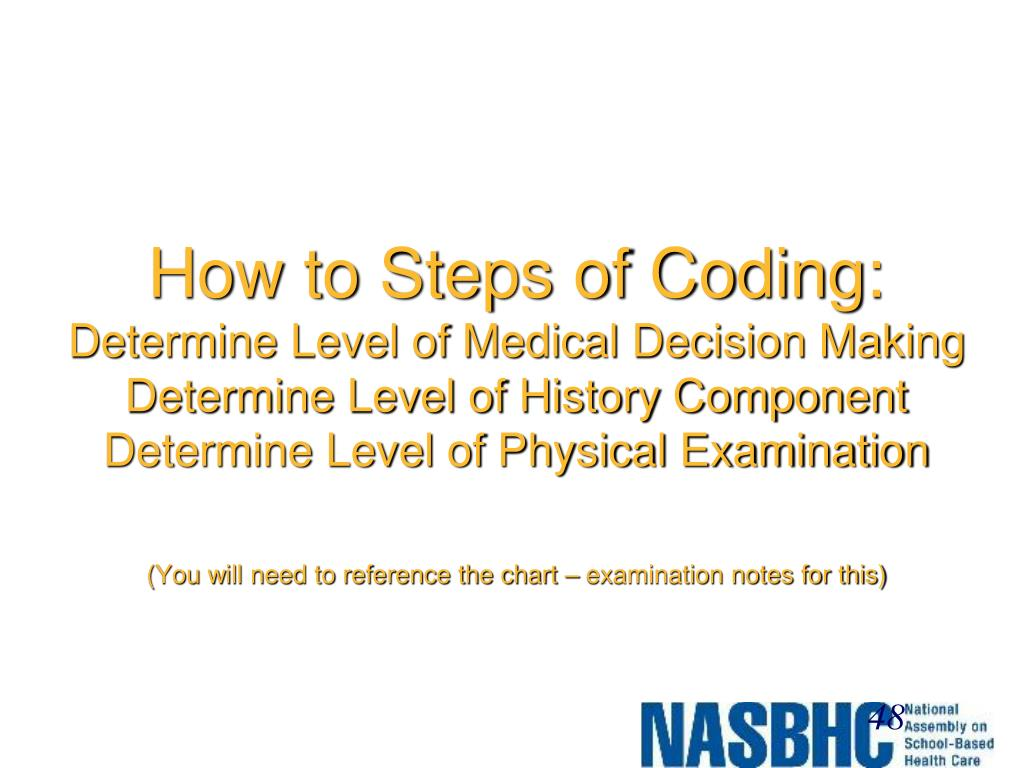 How to Steps of Coding: