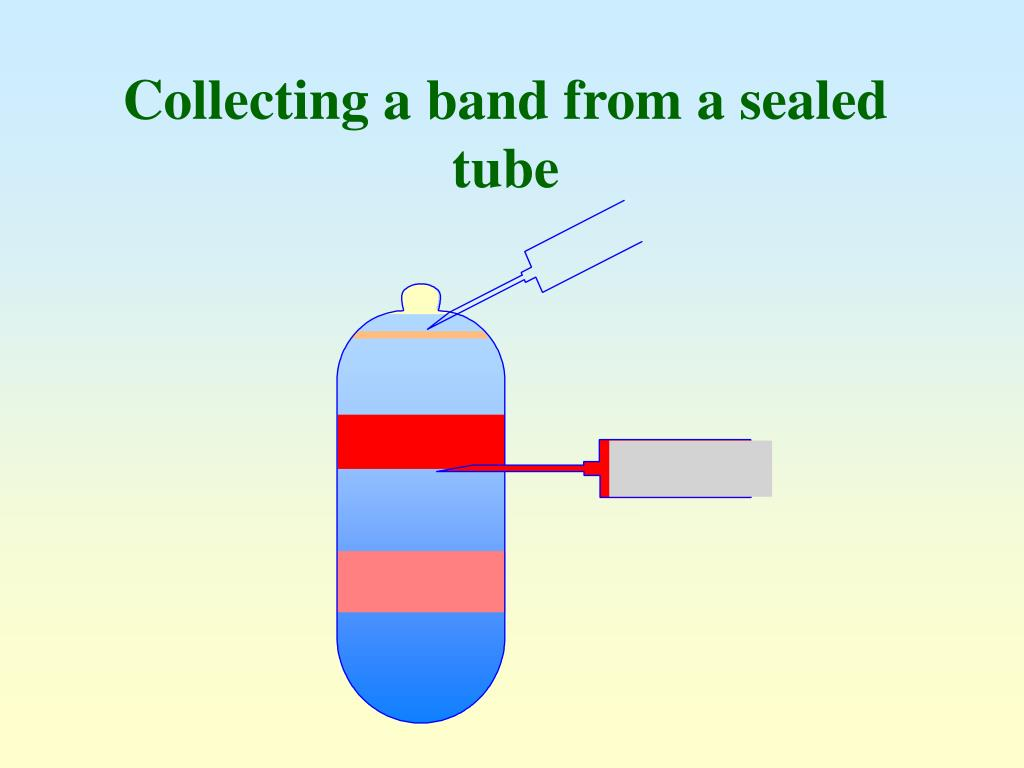 Collecting a band from a sealed tube