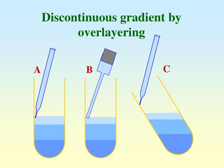 Discontinuous gradient by overlayering