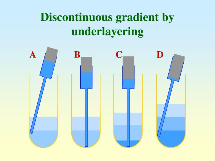 Discontinuous gradient by underlayering