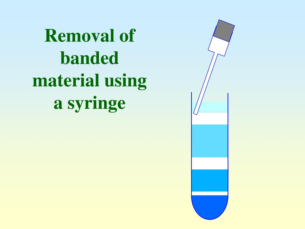 Removal of banded material using a syringe