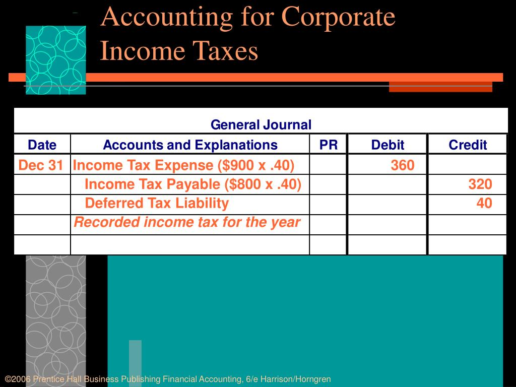Accounting for Corporate