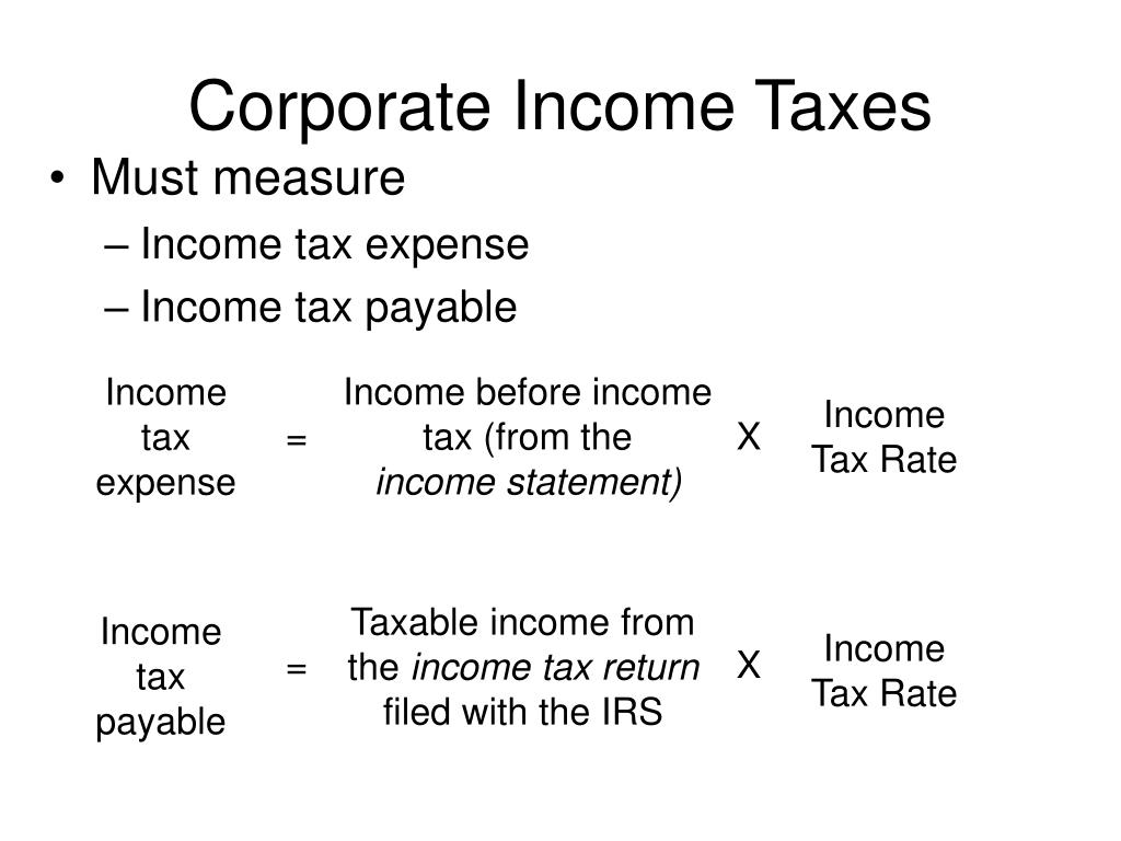 Income before income tax (from the