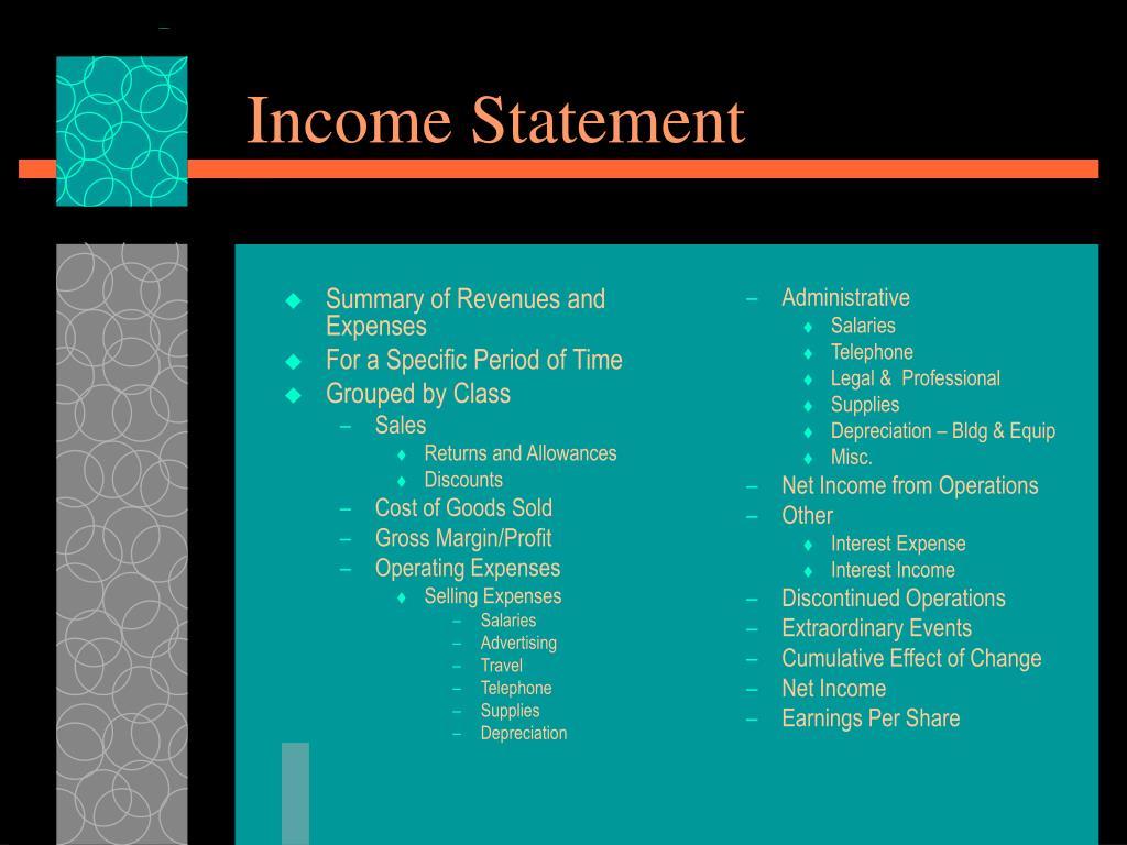 Summary of Revenues and Expenses