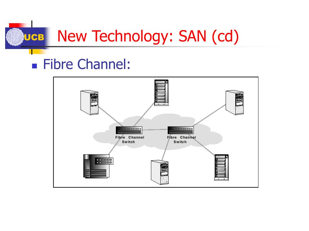New Technology: SAN (cd)