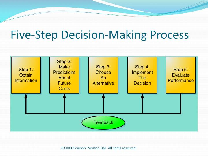 Five step decision making process