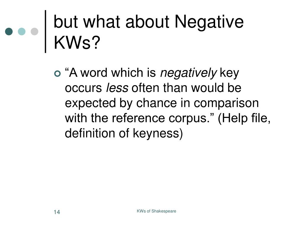 but what about Negative KWs?