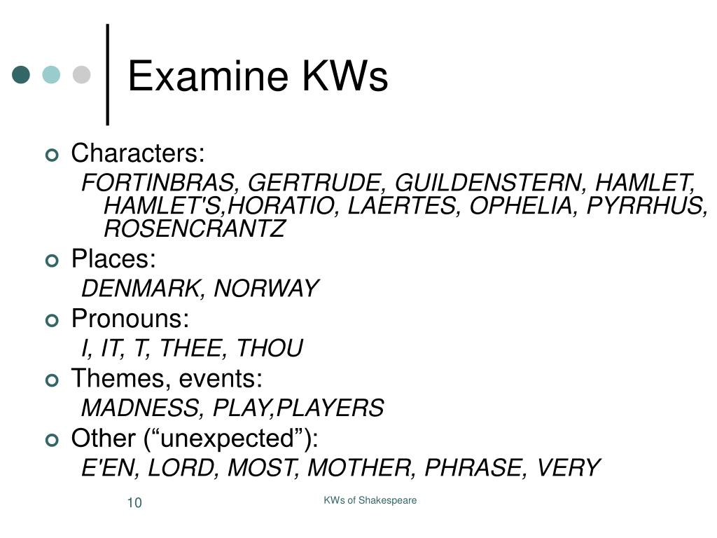 Examine KWs