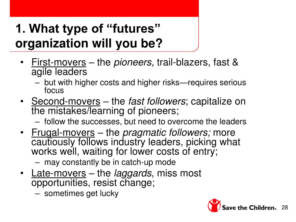 """1. What type of """"futures"""" organization will you be?"""