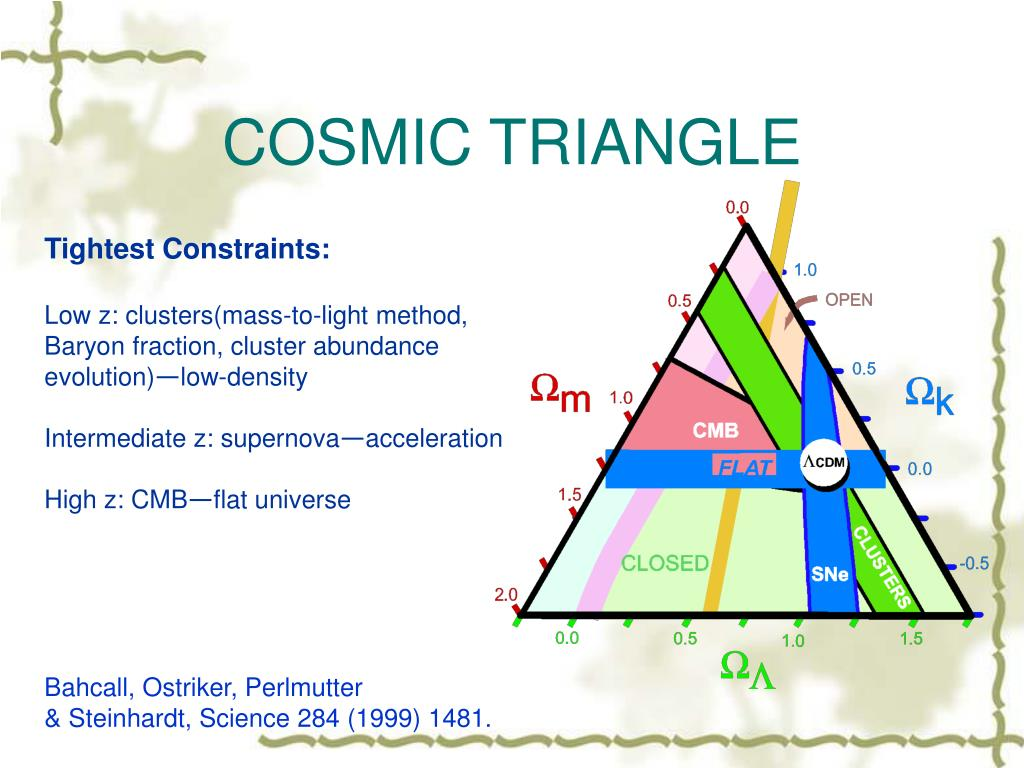 COSMIC TRIANGLE