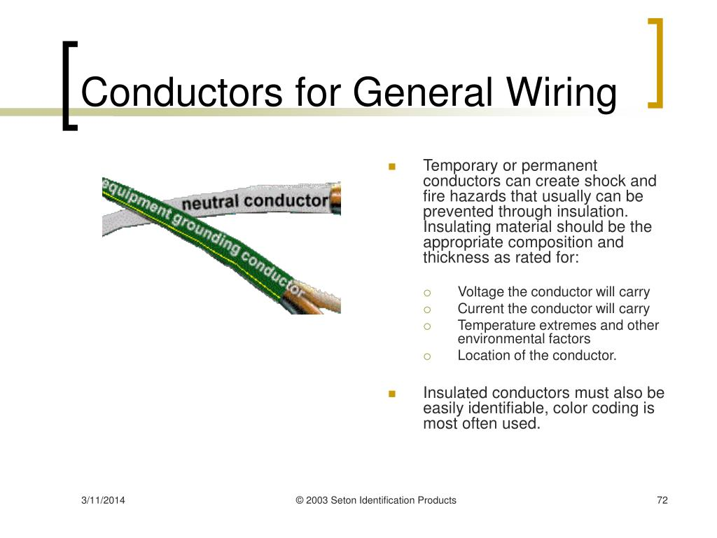 Conductors for General Wiring