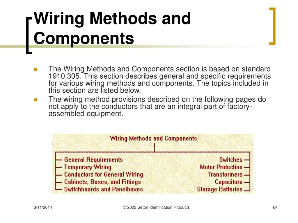 Wiring Methods and Components