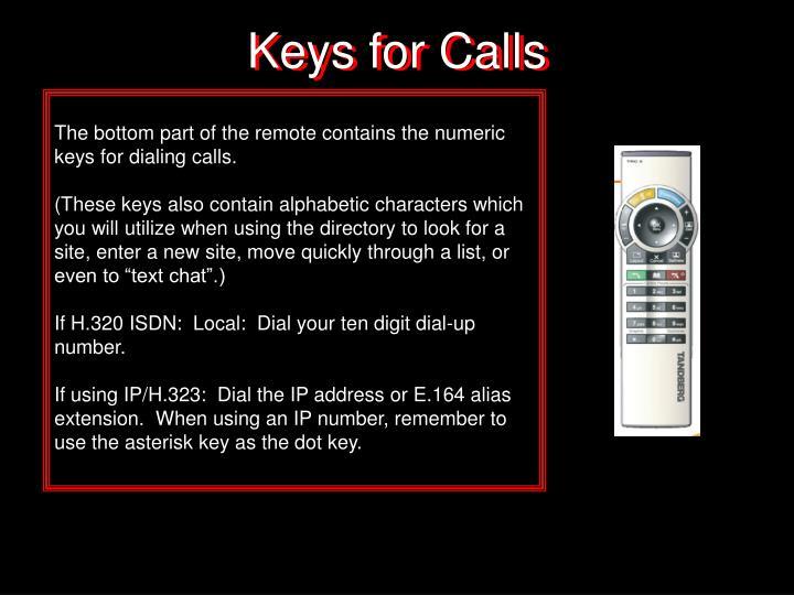 Keys for Calls