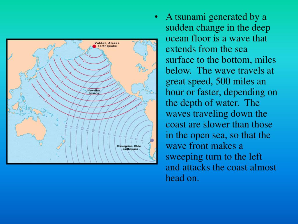 A tsunami generated by a sudden change in the deep ocean floor is a wave that extends from the sea surface to the bottom, miles below.  The wave travels at great speed, 500 miles an hour or faster, depending on the depth of water.  The waves traveling down the coast are slower than those in the open sea, so that the wave front makes a sweeping turn to the left and attacks the coast almost head on.