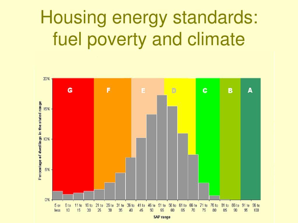 Housing energy standards: