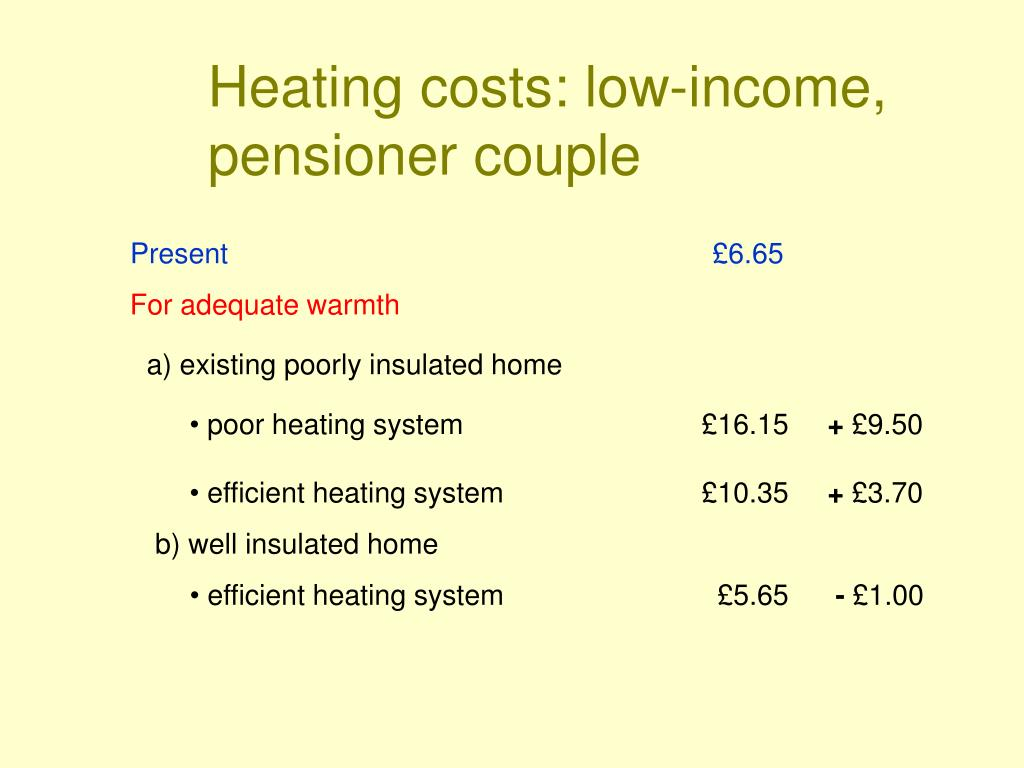 Heating costs: low-income, pensioner couple