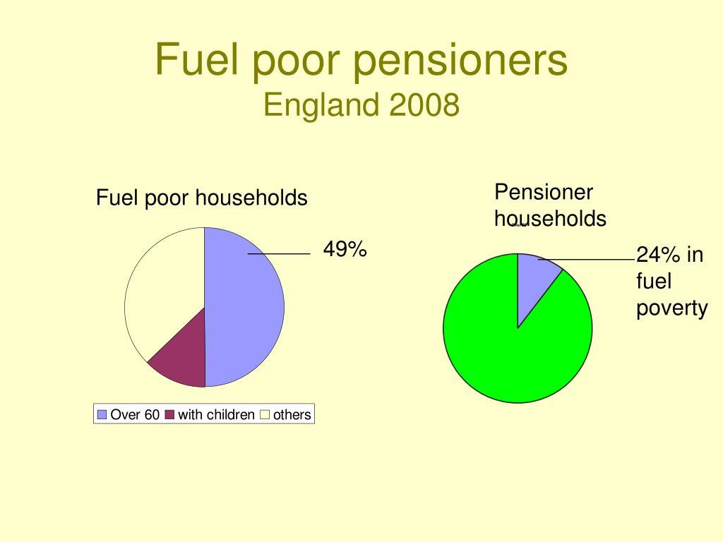 Fuel poor pensioners