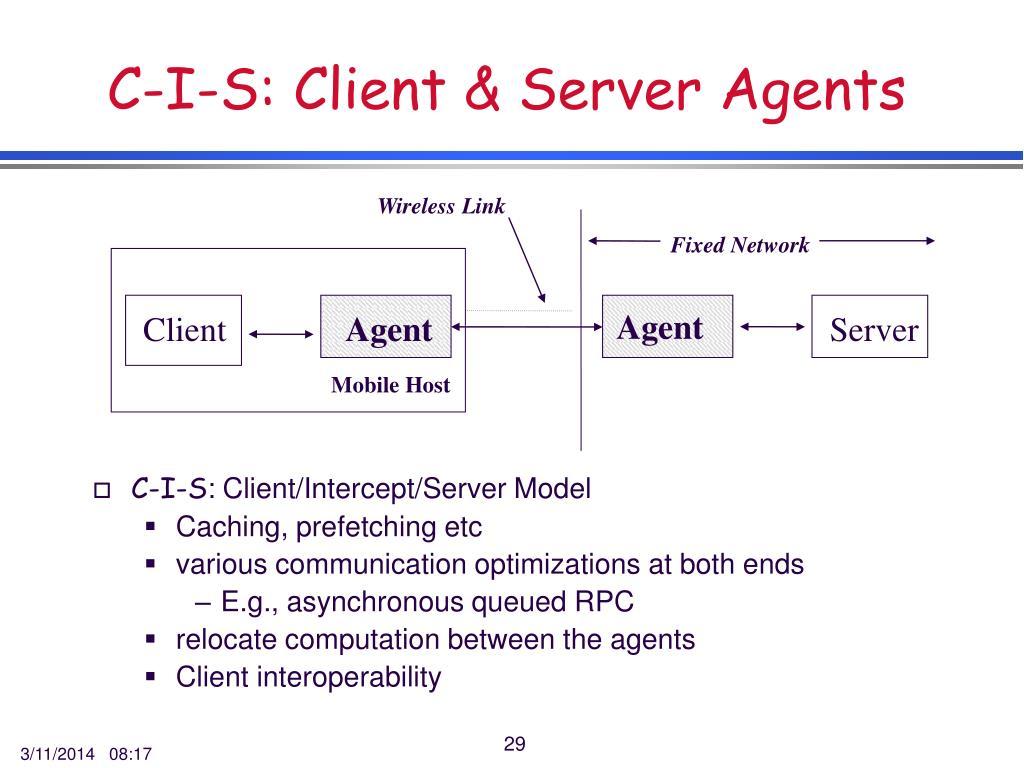 C-I-S: Client & Server Agents
