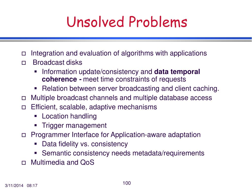 Unsolved Problems