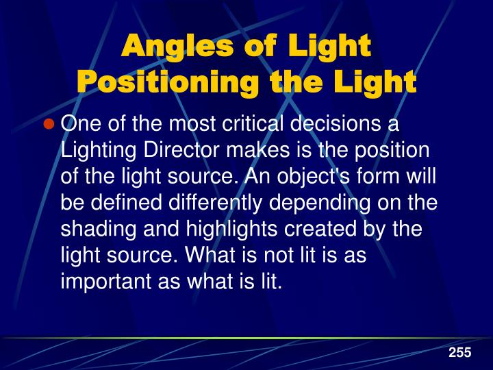 Angles of Light