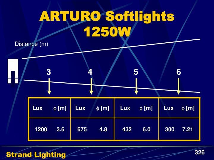 ARTURO Softlights