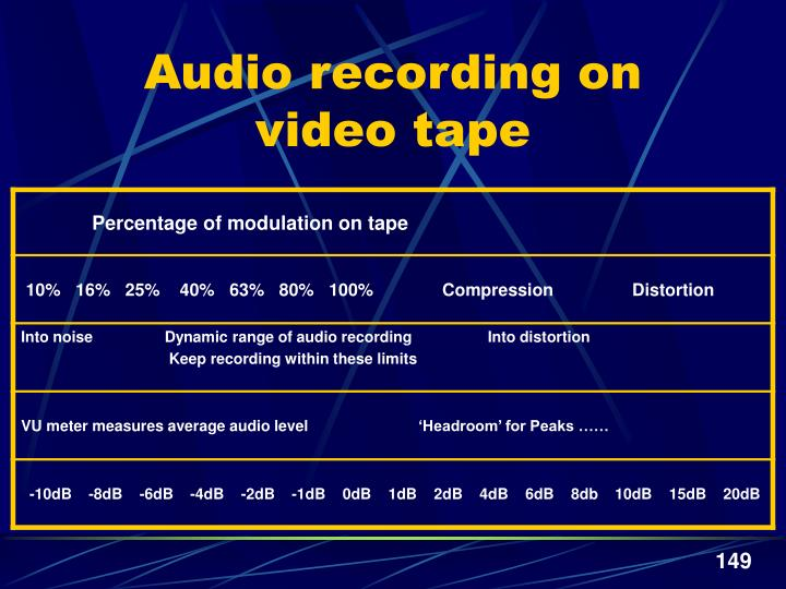 Audio recording on video tape