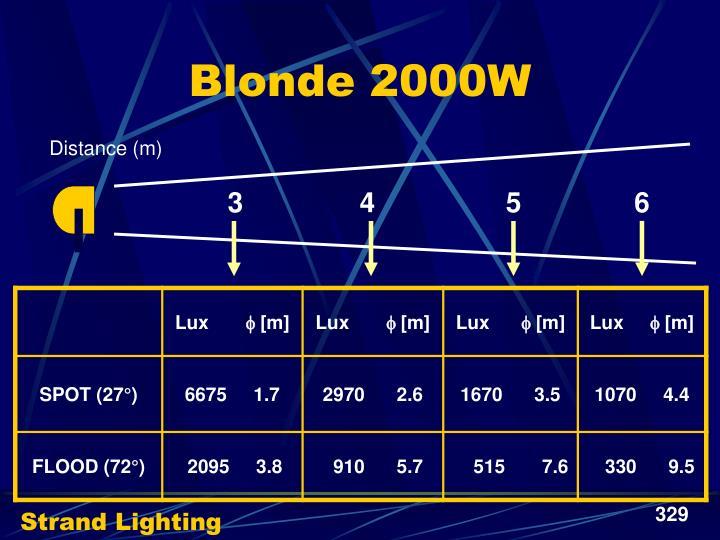Blonde 2000W