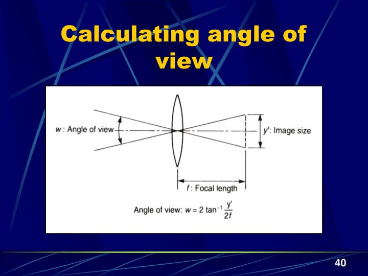 Calculating angle of view