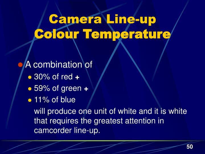 Camera Line-up