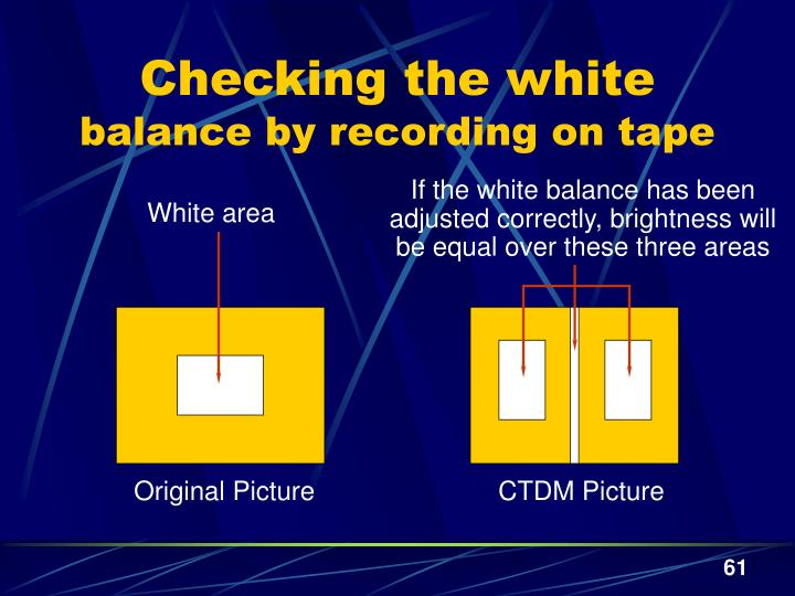 Checking the white