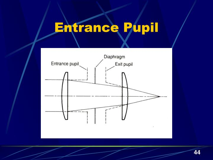 Entrance Pupil