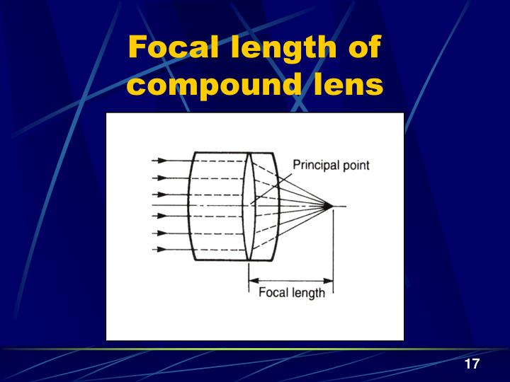 Focal length of compound lens