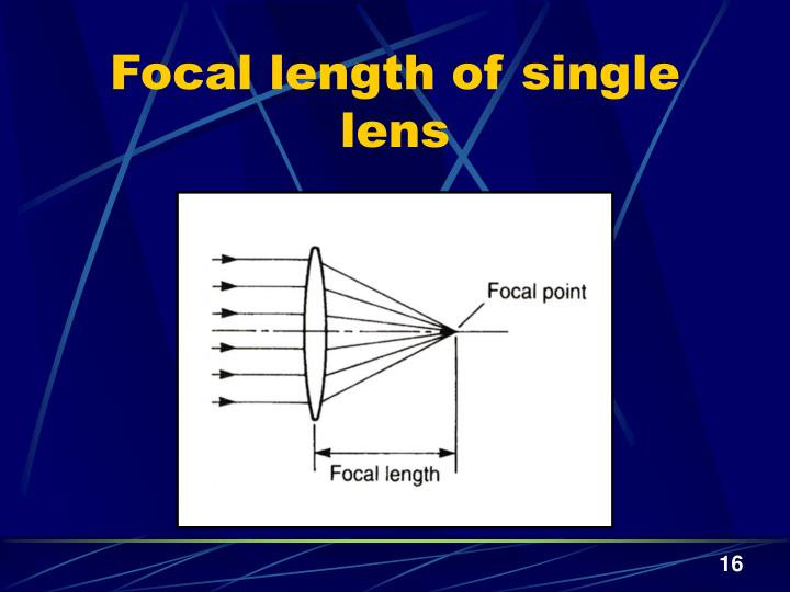 Focal length of single lens