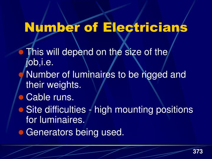 Number of Electricians